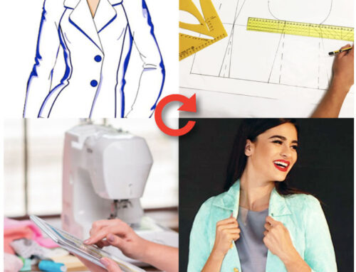 Complete Training Solution  Pattern Making for Fashion Design